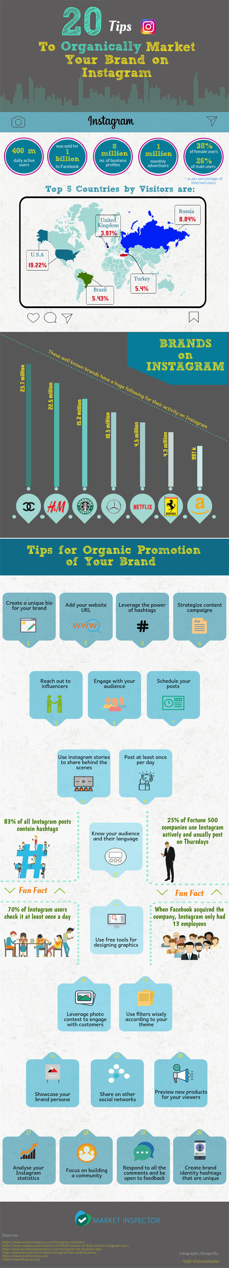 Tips To Organically Market Your Brand On Instagram