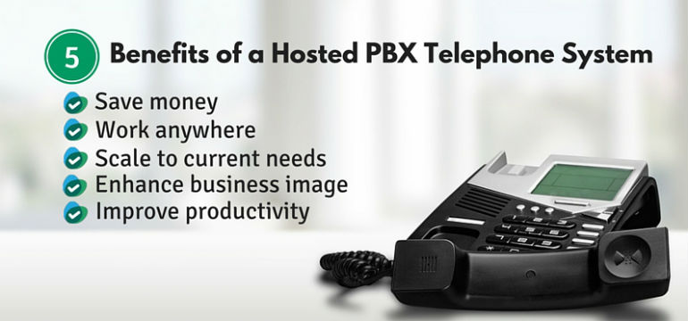 5 Advantages Of A Hosted Pbx Phone System Market Inspector