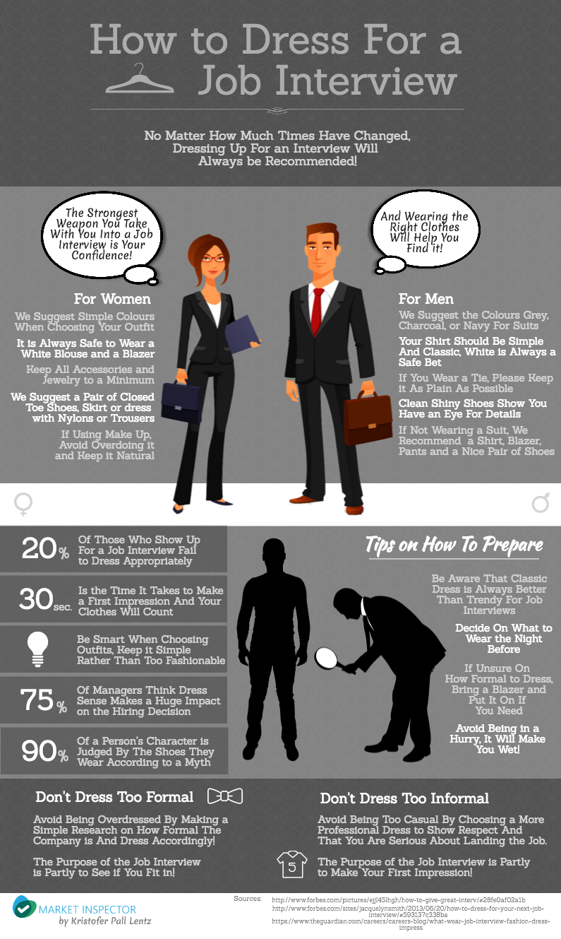 howtodressforajobinterview png how to dress for a job interview