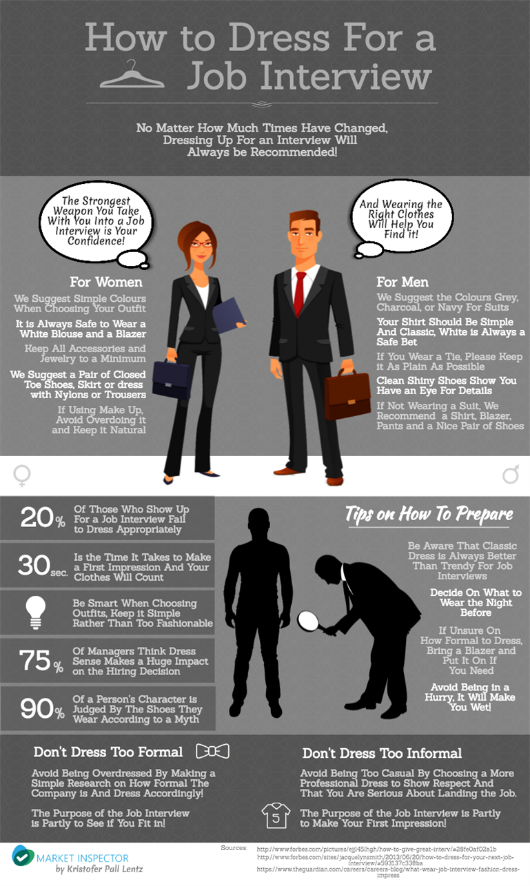 How to Dress For a Job Interview | Market-Inspector