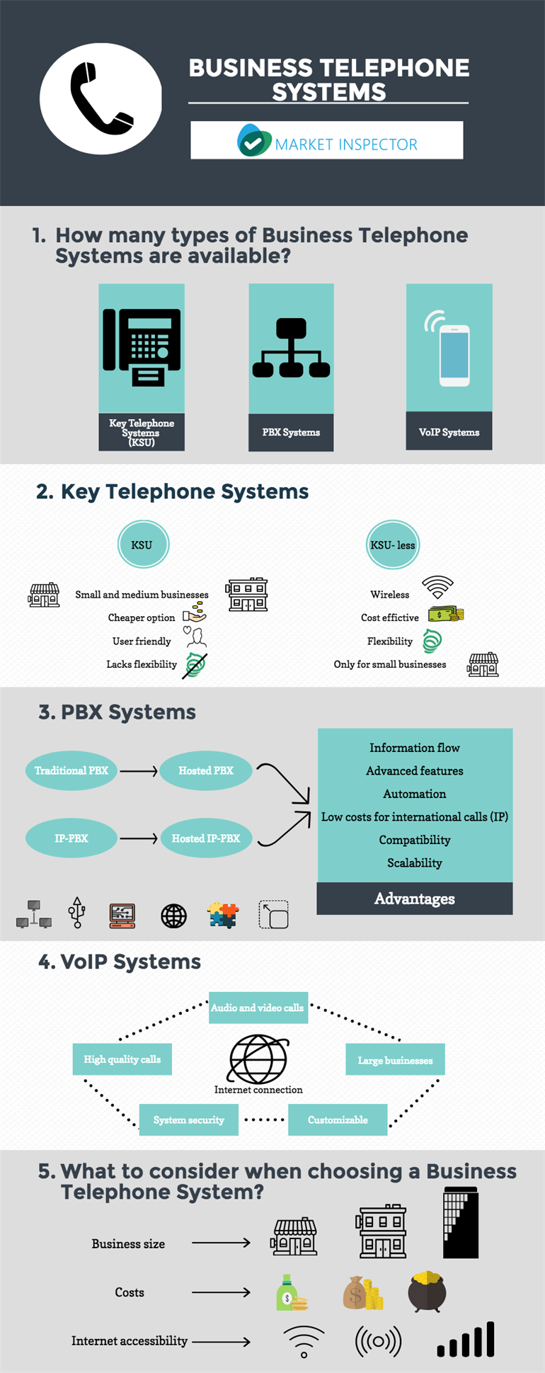 Business _telephone _systems