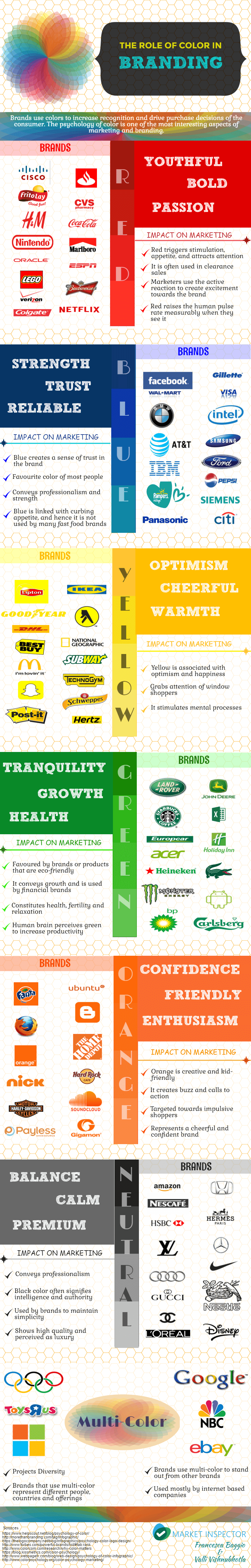 How Color Plays a Major Role in Branding[Infographic]