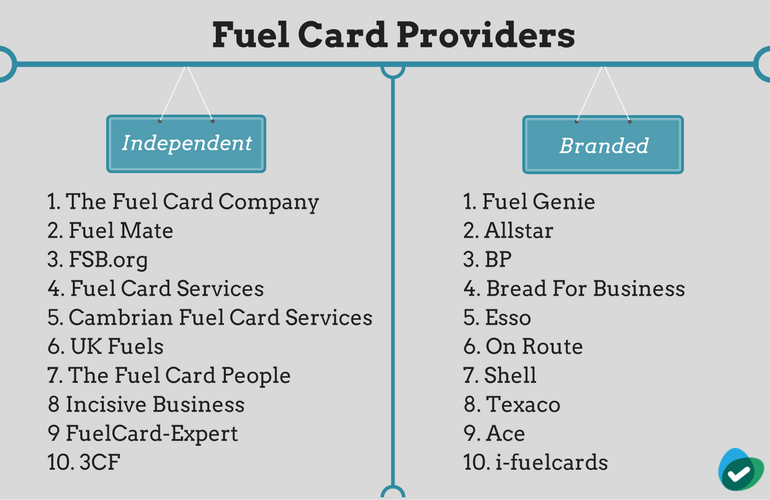 Fuel Card Providers