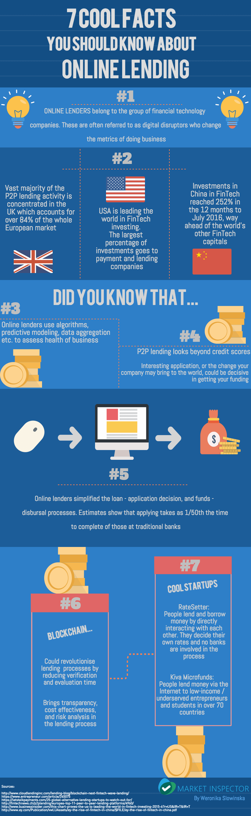 7_cool _facts _about _online _lending