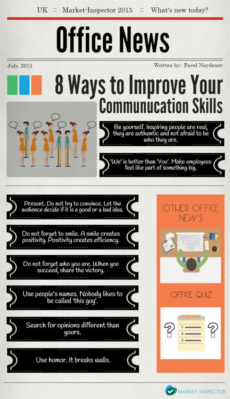 The Office Communication Skills _770x 1336