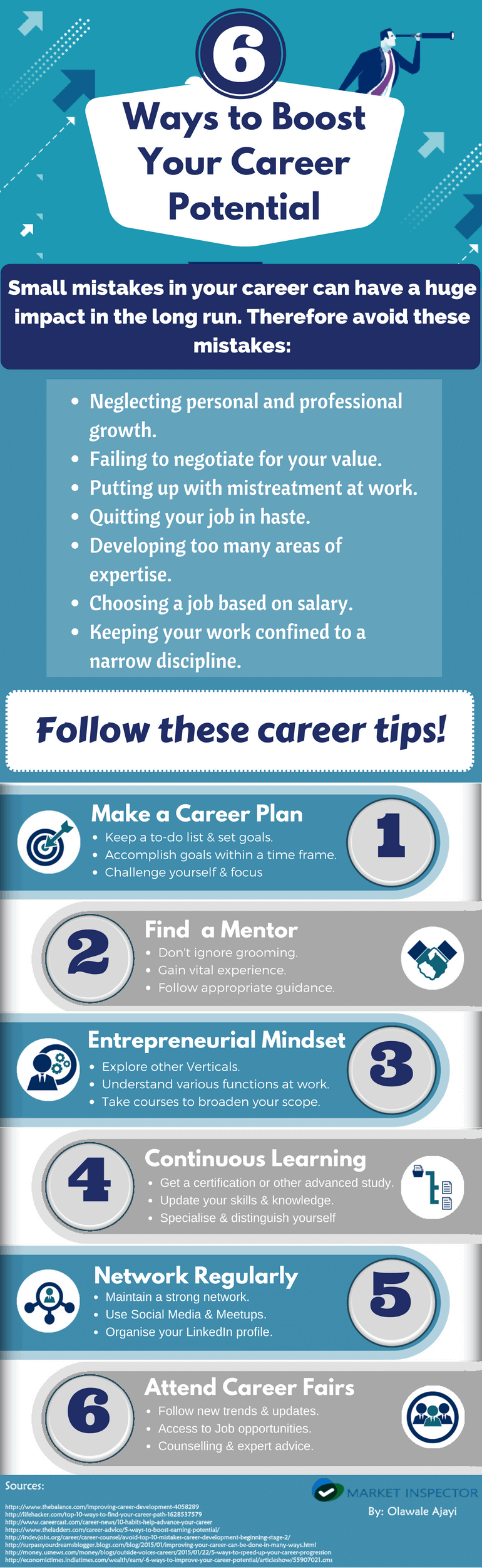 Career _potential _infographic
