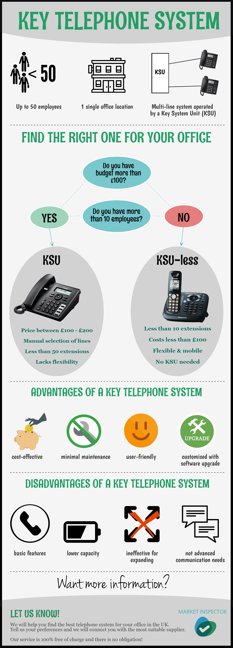 Key telephone system in the uk