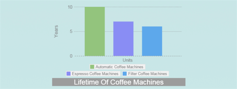 cooks coffee machine reviews