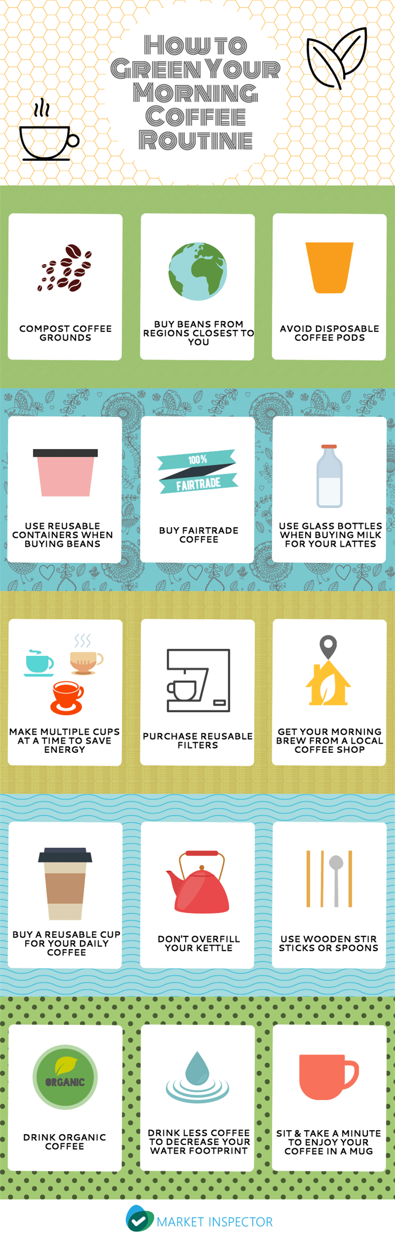How to Green Your Coffee Routine