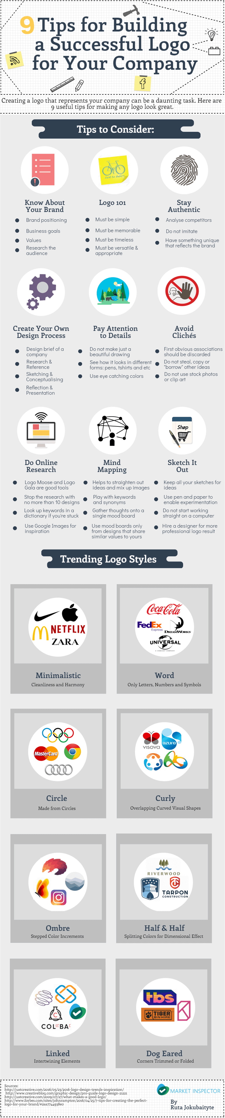 simple tips for building a successful company logo market successful company logo