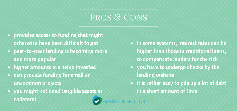 Pros _Cons _borrowers