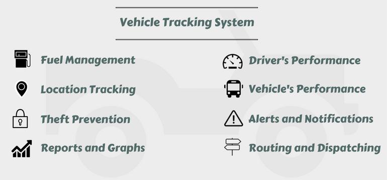 Vehicle Tracking System Functions