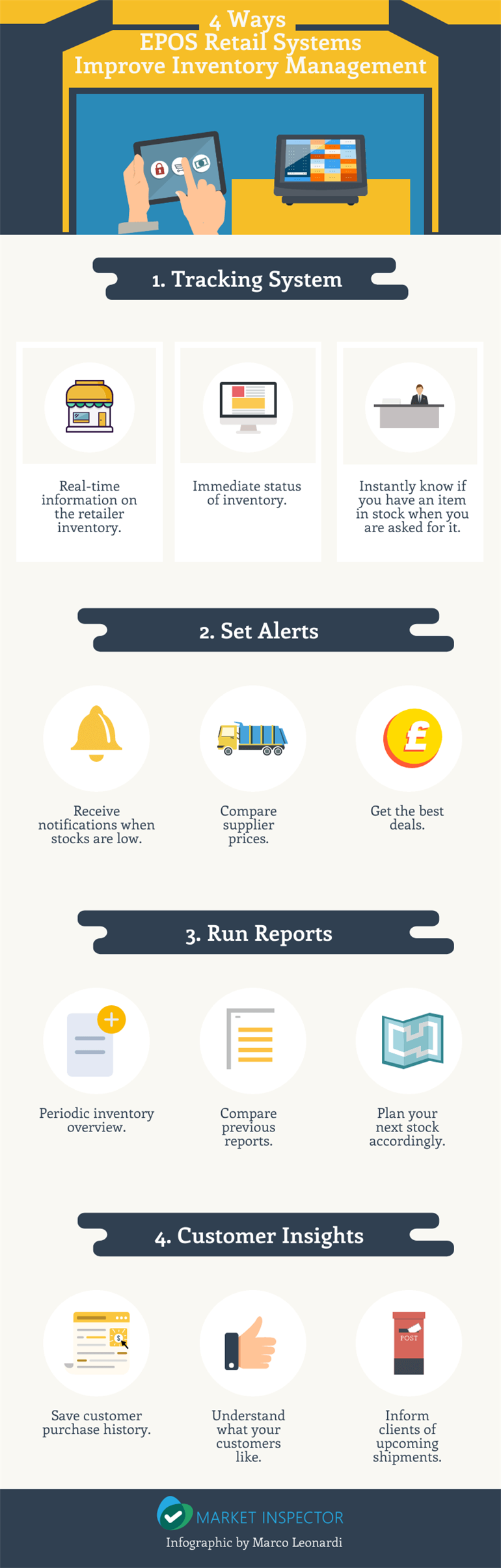 EPOS Infographic Inventory Management