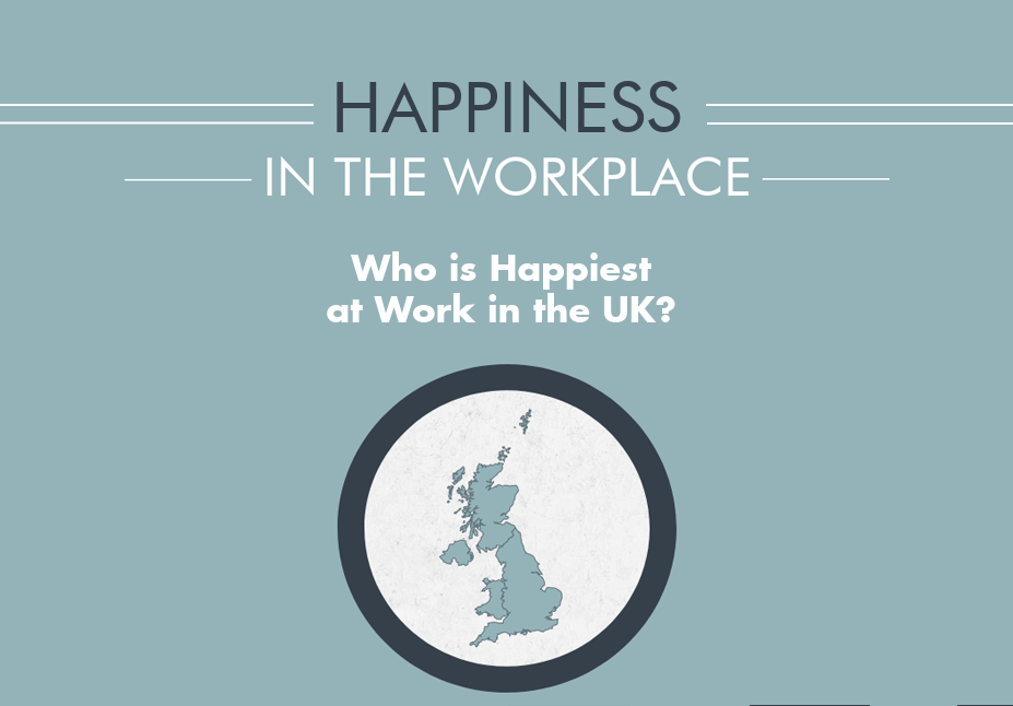 Happiness In The Workplace In The Uk Market Inspector