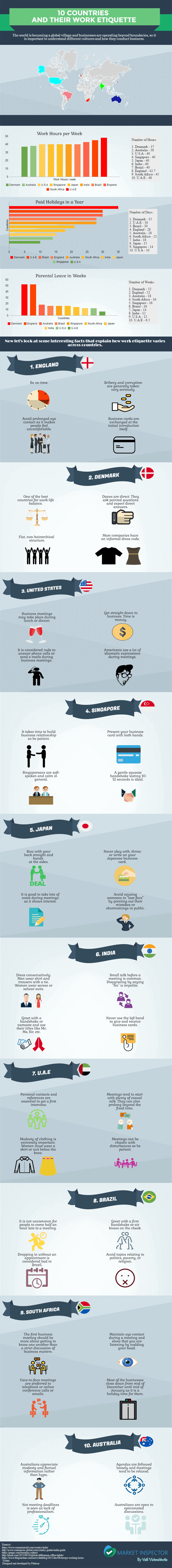 Work Etiquette Around The World