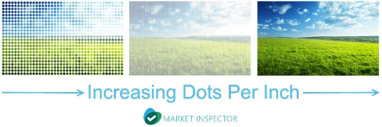 Dots Per Inch Demonstration