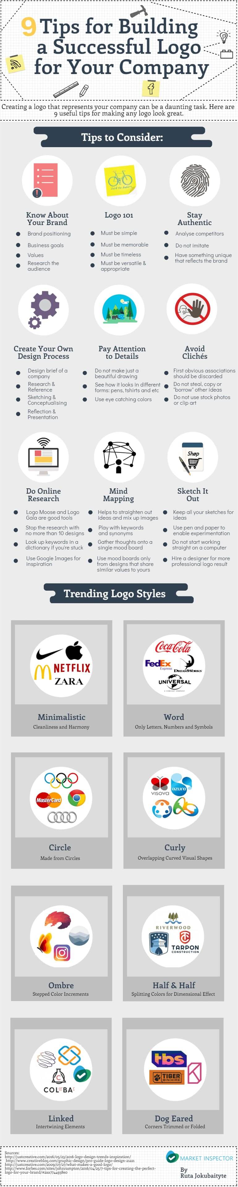 Successfull Company Logos
