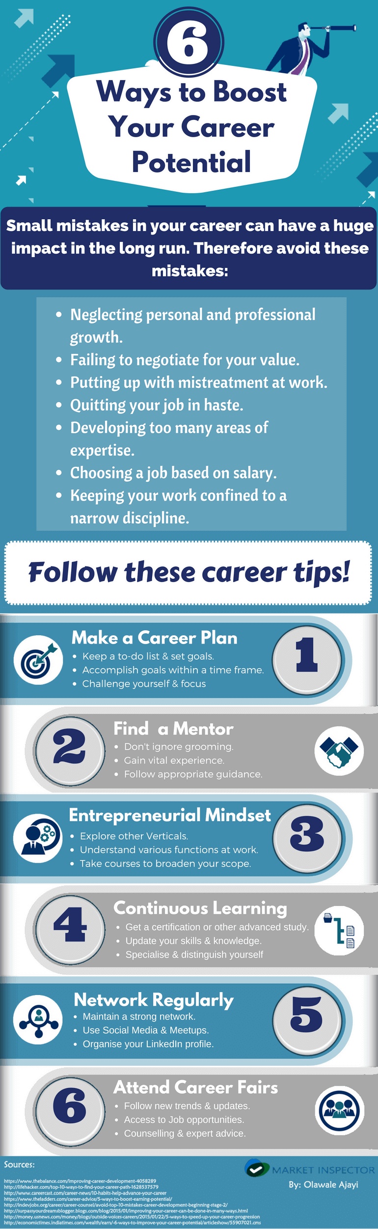 Career Potential Infographic
