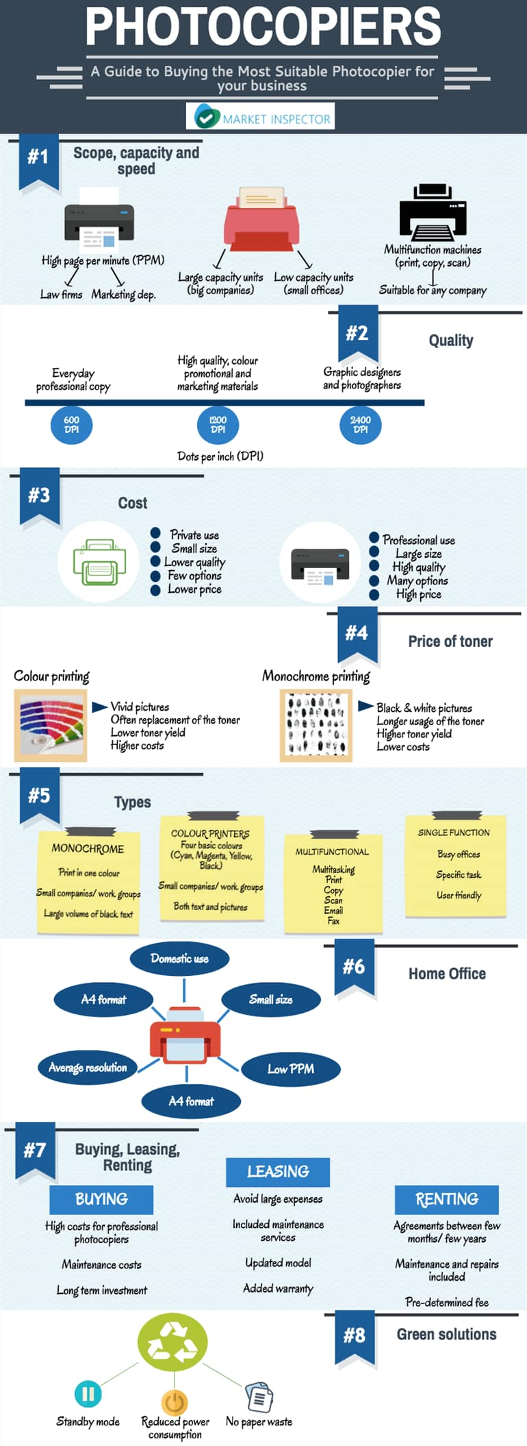 Guide to Buying Photocopiers
