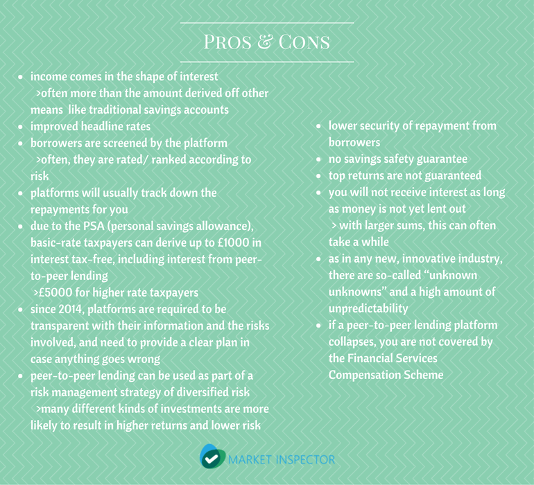 Pros and Cons for Lenders