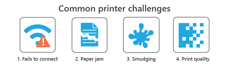 Common printer challenges like paper jam, fail to connect and smudging