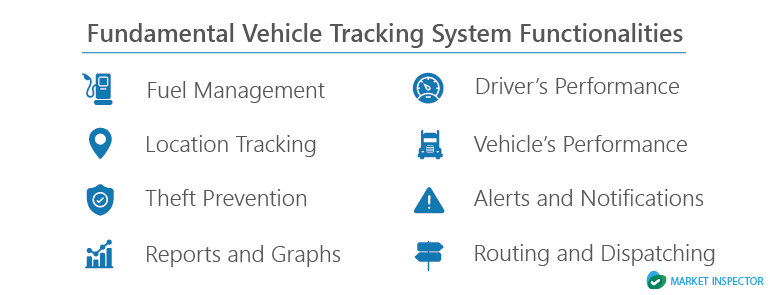 Fundamental Vehicle Tracking System Functionalities