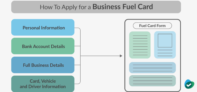 Business Fuel Card Application Form